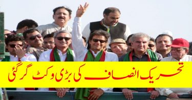 PTI's Big Wicket Has Fallen